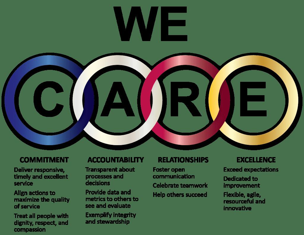 WE CARE - Clerk Mission